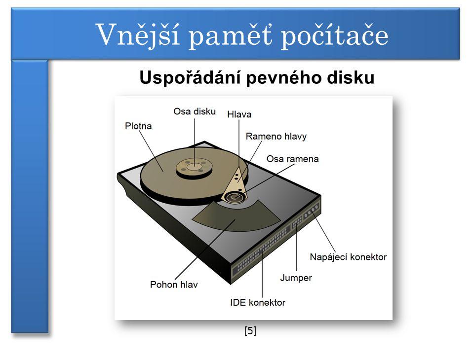 Uspořádání pevného disku Vnější paměť počítače [5]