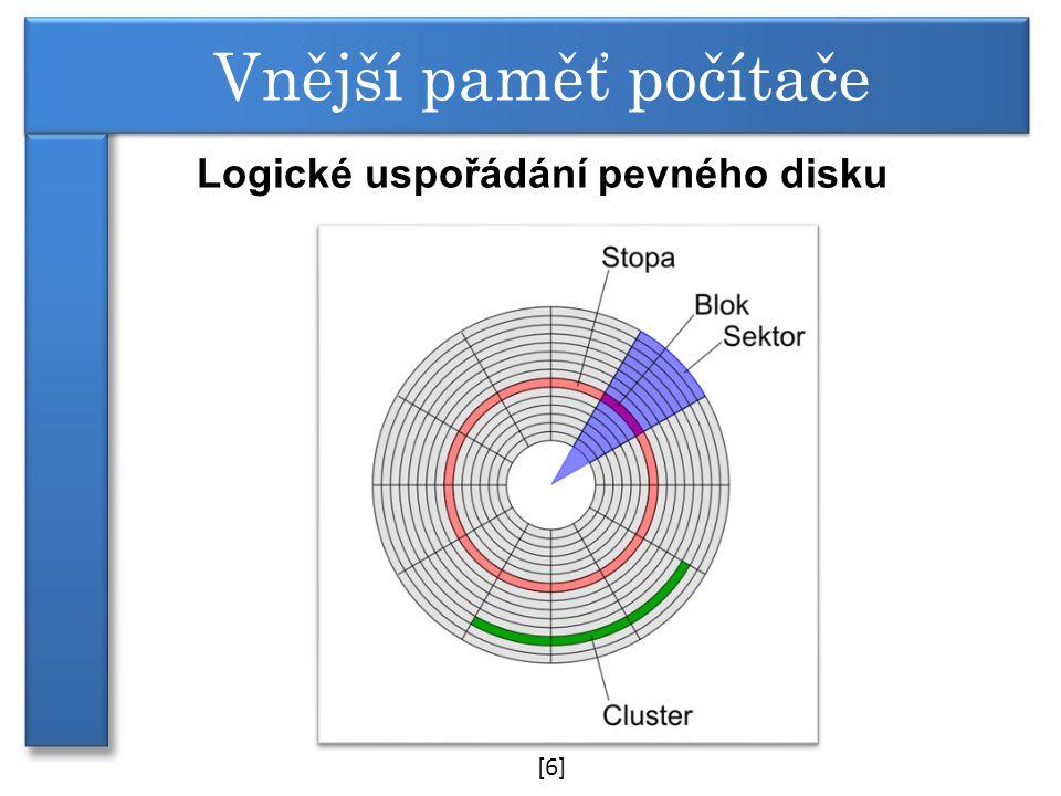 Logické uspořádání pevného disku Vnější paměť počítače [6]