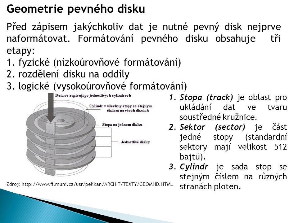 Zdroj: http://www.fi.muni.cz/usr/pelikan/ARCHIT/TEXTY/GEOMHD.HTML Geometrie pevného disku Před zápisem jakýchkoliv dat je nutné pevný disk nejprve naf