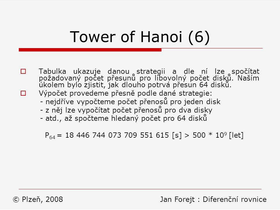 Tower of Hanoi (6)  Tabulka ukazuje danou strategii a dle ní lze spočítat požadovaný počet přesunů pro libovolný počet disků. Naším úkolem bylo zjist