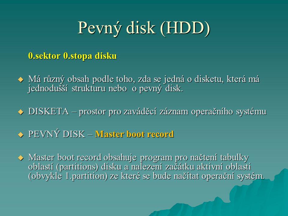 0.sektor 0.stopa disku  Má různý obsah podle toho, zda se jedná o disketu, která má jednodušší strukturu nebo o pevný disk.