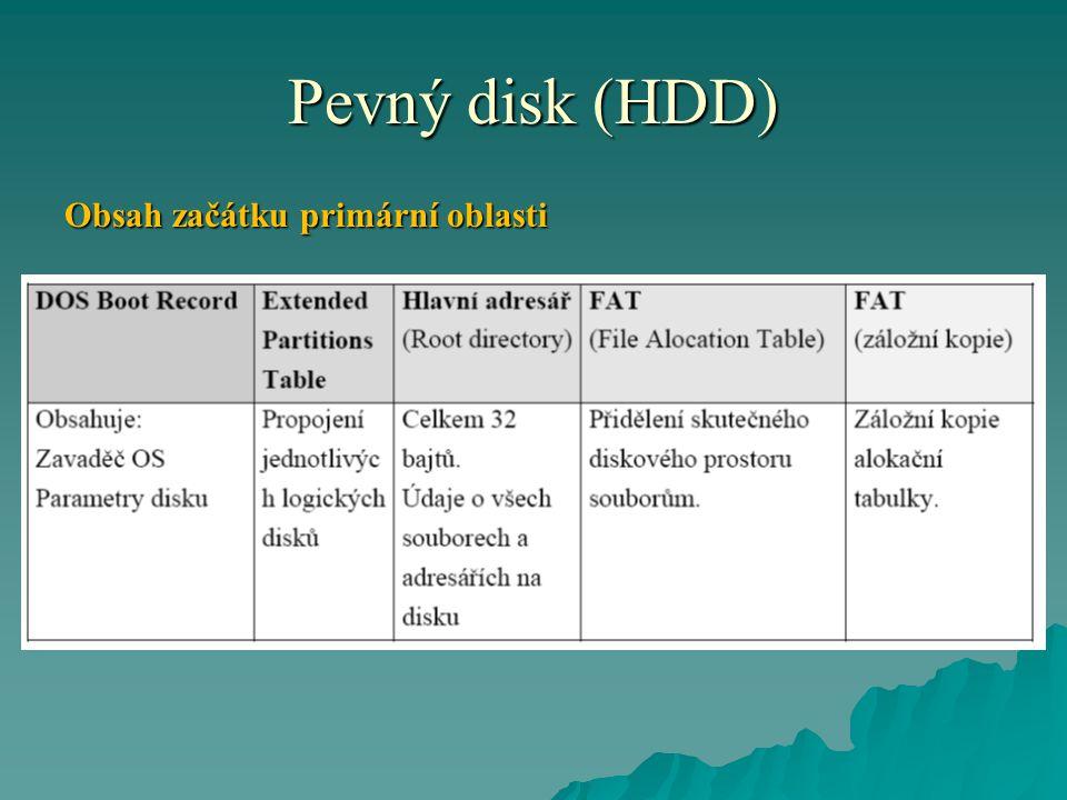 Pevný disk (HDD) Obsah začátku primární oblasti
