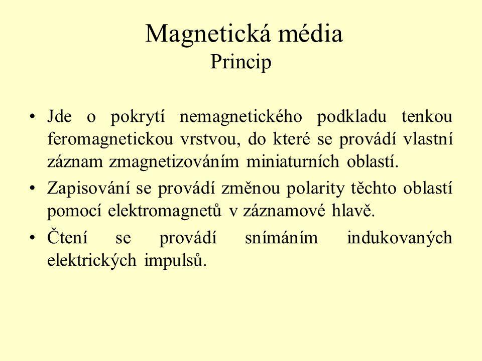 Magnetická média Princip Jde o pokrytí nemagnetického podkladu tenkou feromagnetickou vrstvou, do které se provádí vlastní záznam zmagnetizováním mini