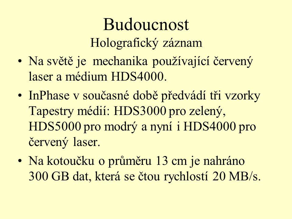 Budoucnost Holografický záznam Na světě je mechanika používající červený laser a médium HDS4000. InPhase v současné době předvádí tři vzorky Tapestry