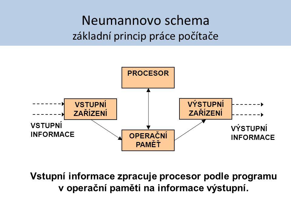 VÝSTUPNÍ INFORMACE VSTUPNÍ INFORMACE PROCESOR OPERAČNÍ PAMĚŤ VSTUPNÍ ZAŘÍZENÍ VÝSTUPNÍ ZAŘÍZENÍ Vstupní informace zpracuje procesor podle programu v o