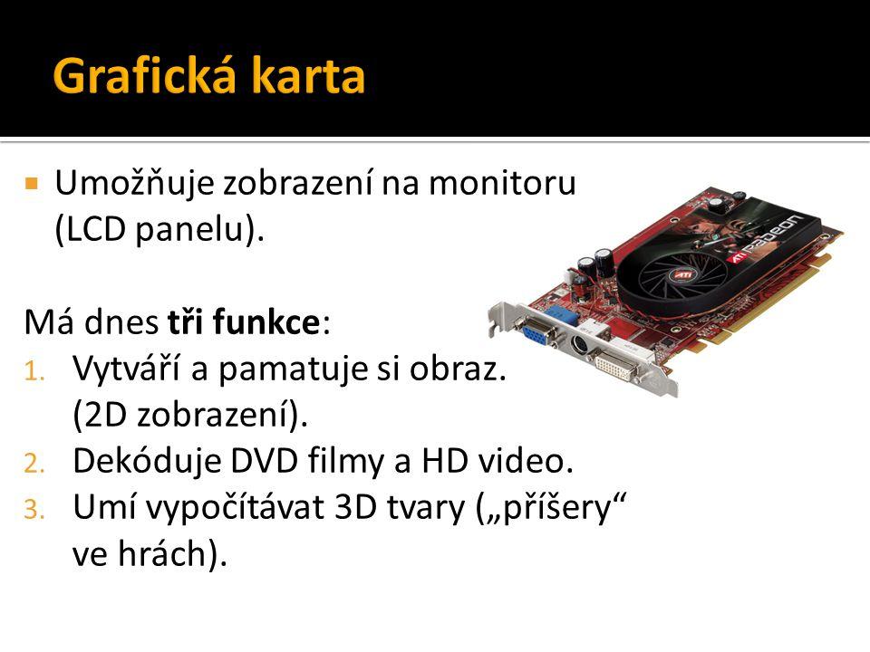  Umožňuje zobrazení na monitoru (LCD panelu). Má dnes tři funkce: 1. Vytváří a pamatuje si obraz. (2D zobrazení). 2. Dekóduje DVD filmy a HD video. 3