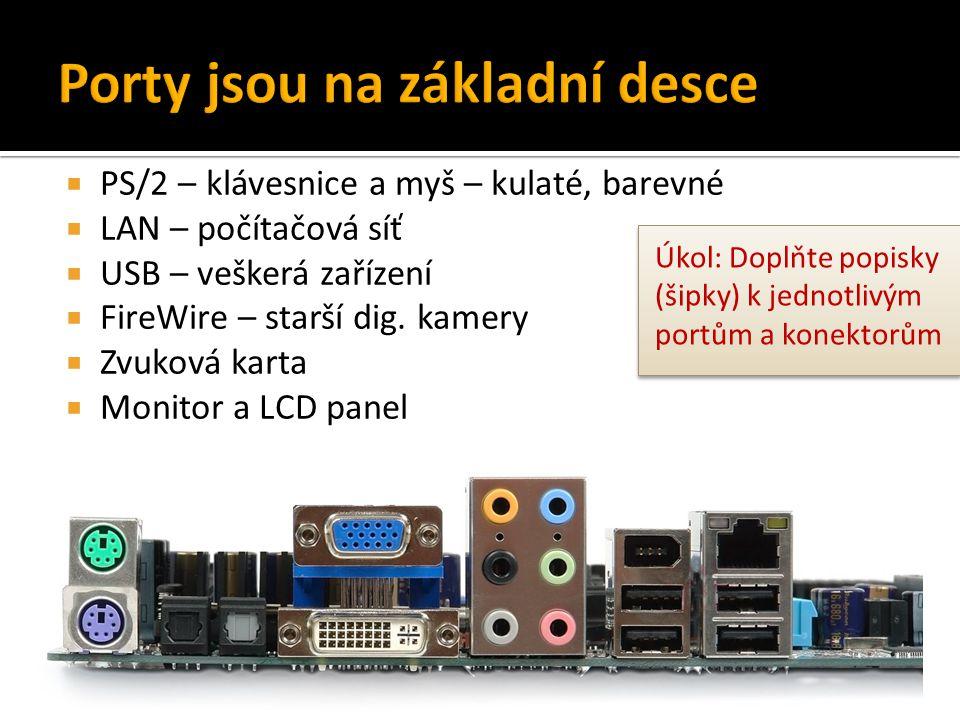  PS/2 – klávesnice a myš – kulaté, barevné  LAN – počítačová síť  USB – veškerá zařízení  FireWire – starší dig. kamery  Zvuková karta  Monitor