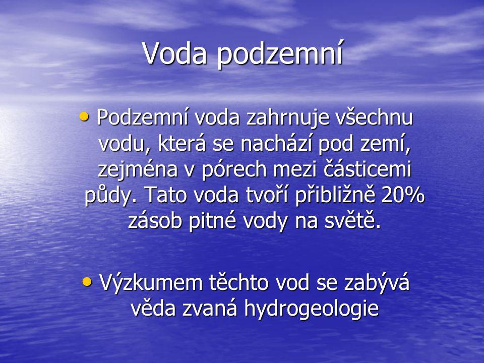 Voda podzemní Podzemní voda zahrnuje všechnu vodu, která se nachází pod zemí, zejména v pórech mezi částicemi půdy. Tato voda tvoří přibližně 20% záso