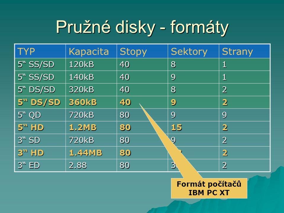 Pružné disky - formáty TYPKapacitaStopySektoryStrany 5 SS/SD 120kB4081 140kB4091 5 DS/SD 320kB4082 360kB4092 5 QD 720kB8099 5 HD 1.2MB80152 3 SD 720kB8092 3 HD 1.44MB80182 3 ED 2.8880362 Formát počítačů IBM PC XT