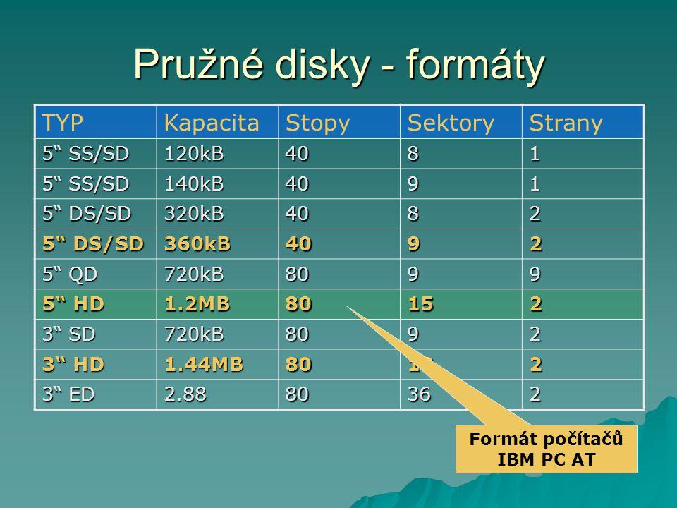 "Pružné disky - formáty TYPKapacitaStopySektoryStrany 5"" SS/SD 120kB4081 140kB4091 5"" DS/SD 320kB4082 360kB4092 5"" QD 720kB8099 5"" HD 1.2MB80152 3"" SD"