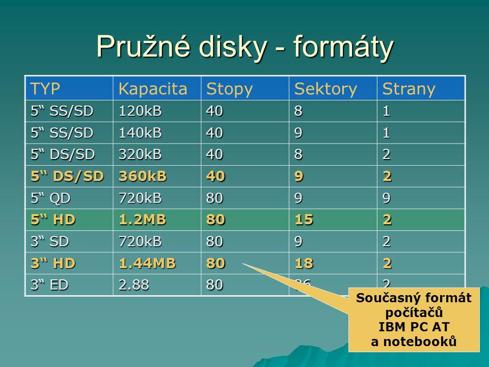 Pružné disky - formáty TYPKapacitaStopySektoryStrany 5 SS/SD 120kB4081 140kB4091 5 DS/SD 320kB4082 360kB4092 5 QD 720kB8099 5 HD 1.2MB80152 3 SD 720kB8092 3 HD 1.44MB80182 3 ED 2.8880362 Současný formát počítačů IBM PC AT a notebooků