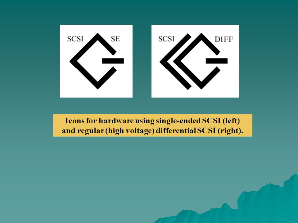 Icons for hardware using single-ended SCSI (left) and regular (high voltage) differential SCSI (right).