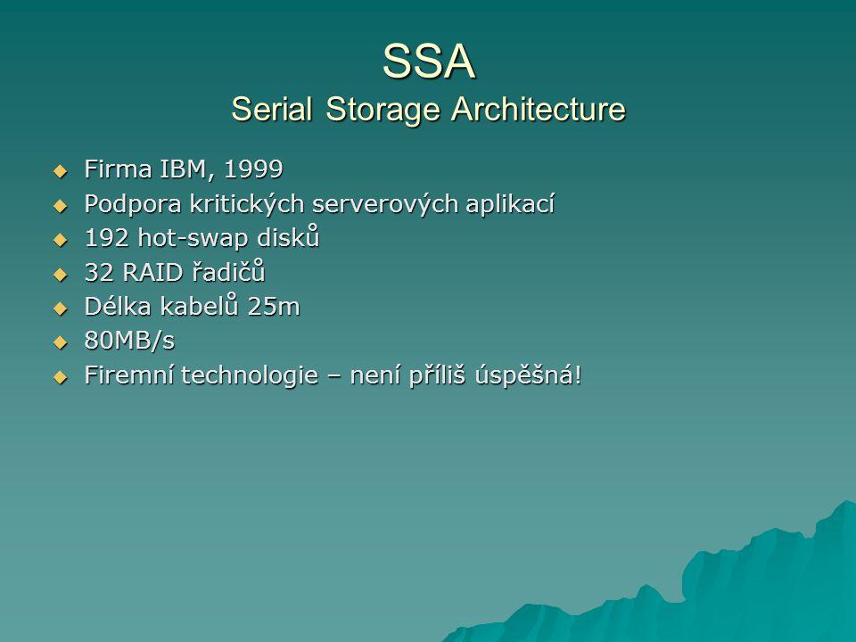 SSA Serial Storage Architecture  Firma IBM, 1999  Podpora kritických serverových aplikací  192 hot-swap disků  32 RAID řadičů  Délka kabelů 25m  80MB/s  Firemní technologie – není příliš úspěšná!