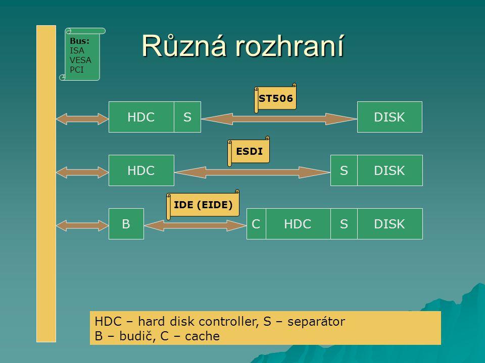 Různá rozhraní HDC B S SDISK S HDCC ST506 ESDI IDE (EIDE) Bus: ISA VESA PCI HDC – hard disk controller, S – separátor B – budič, C – cache