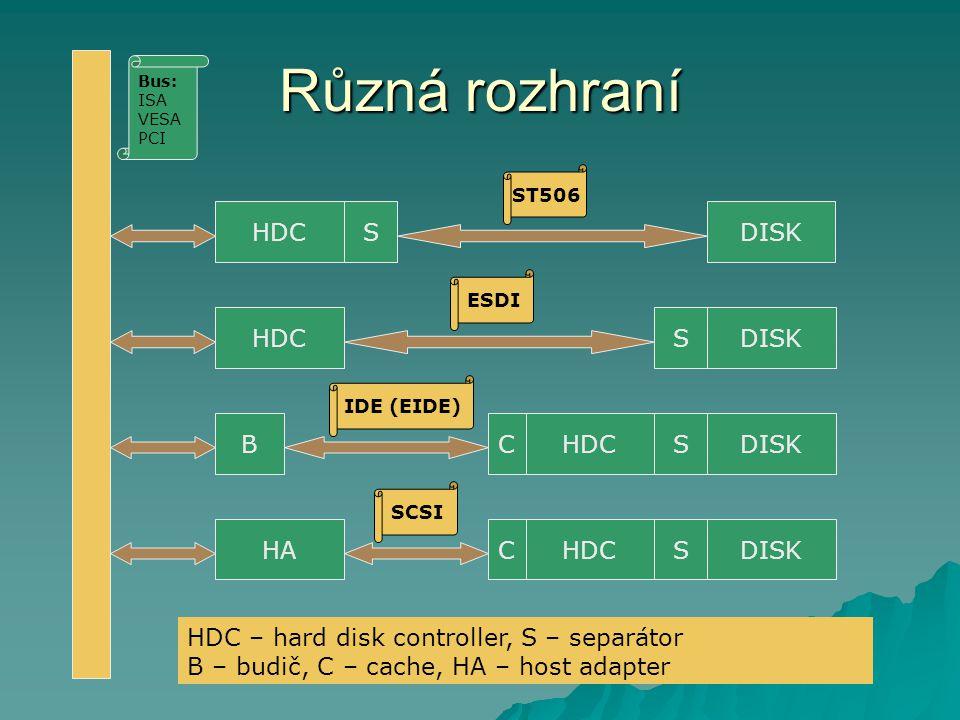 Různá rozhraní HDC B HA S SDISK S HDCC SDISKHDCC ST506 ESDI IDE (EIDE) SCSI Bus: ISA VESA PCI HDC – hard disk controller, S – separátor B – budič, C – cache, HA – host adapter
