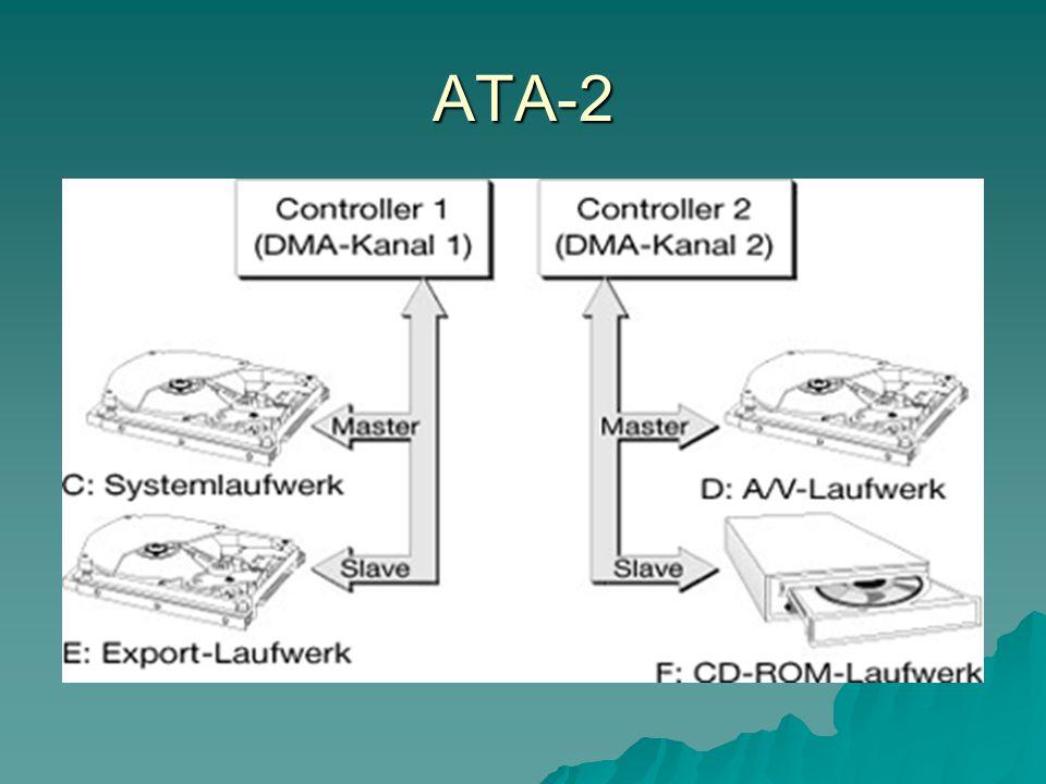 ATA-2