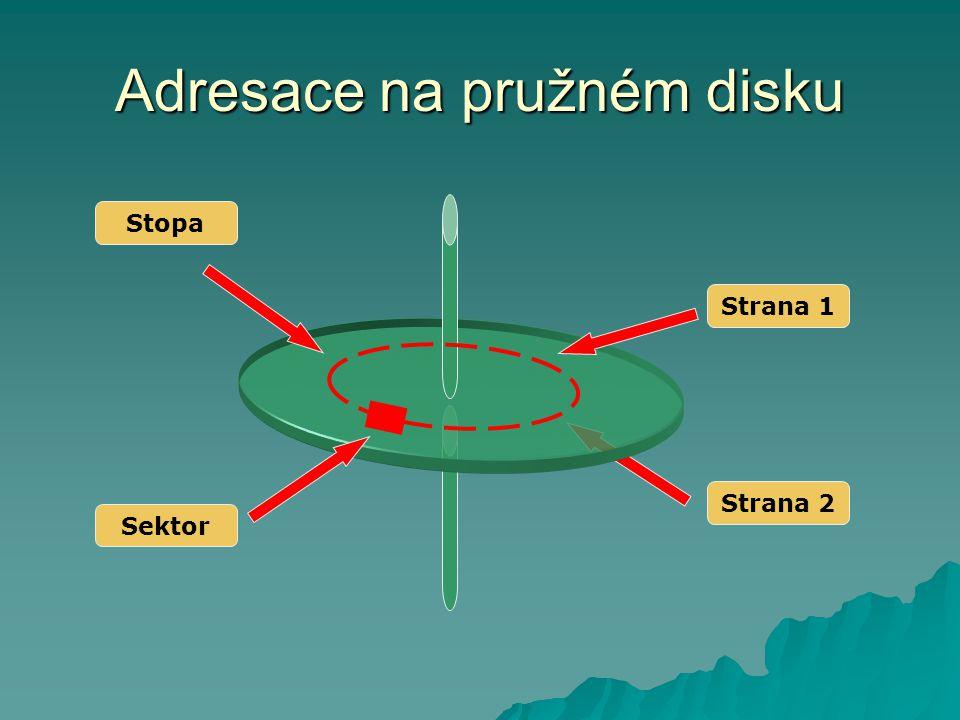 Adresace na pružném disku Strana 2 Strana 1 Stopa Sektor
