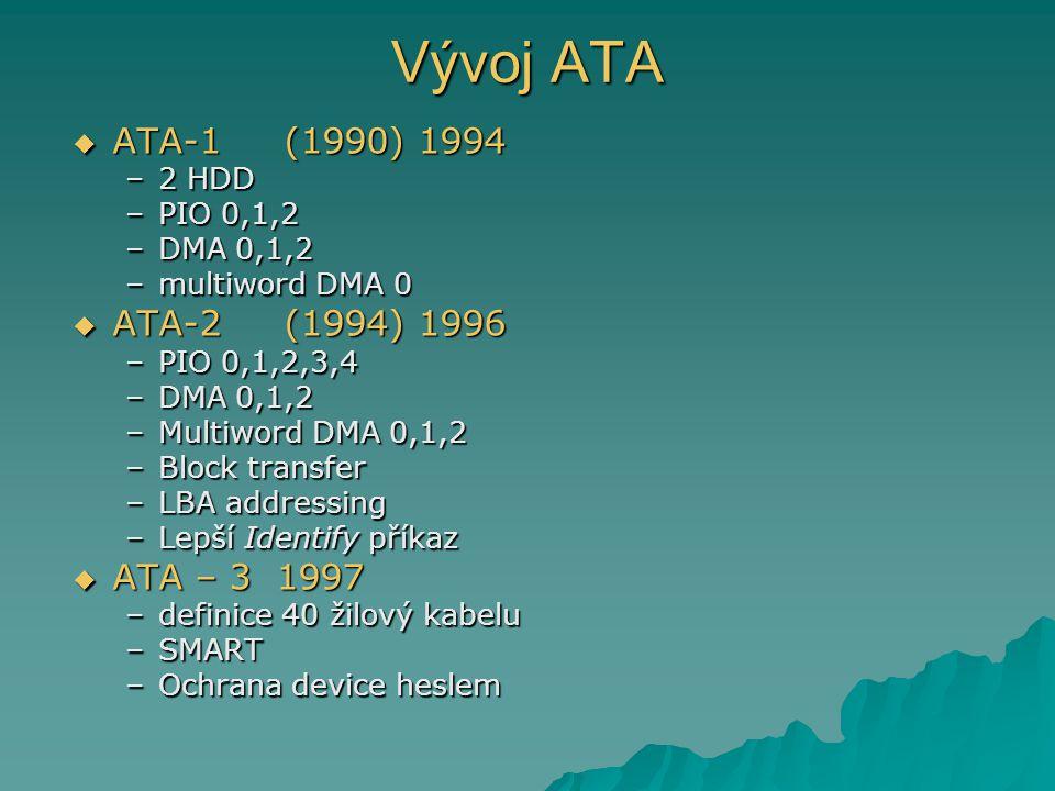 Vývoj ATA  ATA-1(1990) 1994 –2 HDD –PIO 0,1,2 –DMA 0,1,2 –multiword DMA 0  ATA-2(1994) 1996 –PIO 0,1,2,3,4 –DMA 0,1,2 –Multiword DMA 0,1,2 –Block transfer –LBA addressing –Lepší Identify příkaz  ATA – 3 1997 –definice 40 žilový kabelu –SMART –Ochrana device heslem