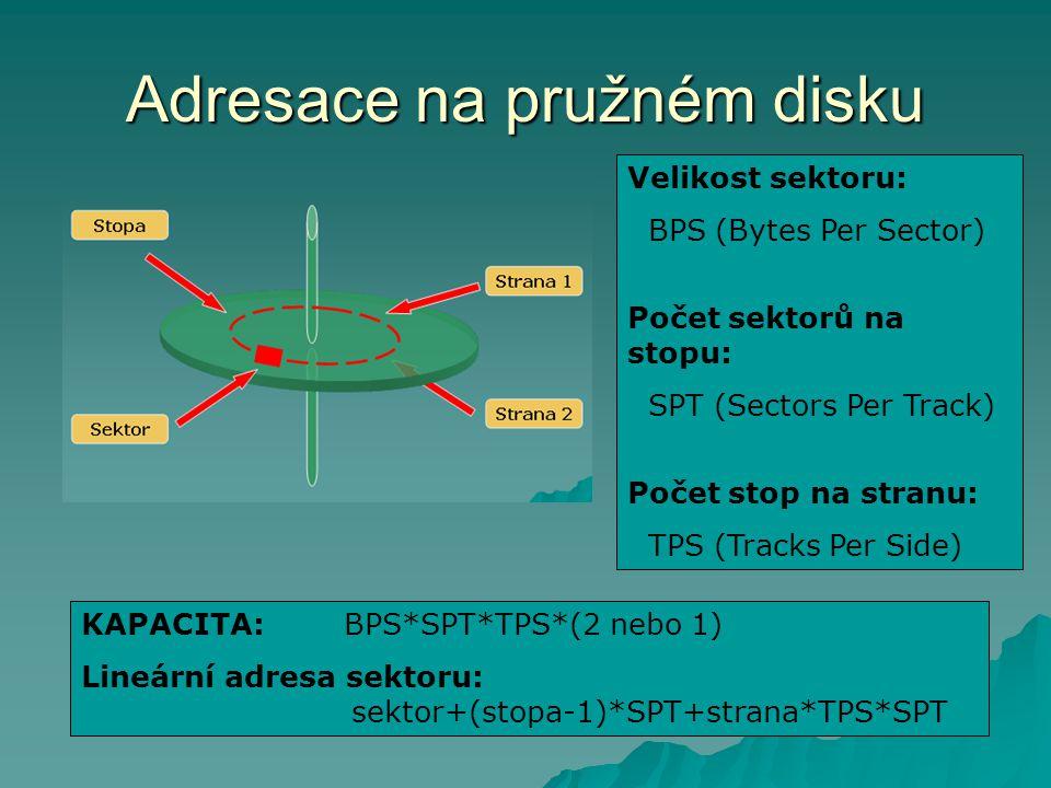 Adresace na pružném disku Velikost sektoru: BPS (Bytes Per Sector) Počet sektorů na stopu: SPT (Sectors Per Track) Počet stop na stranu: TPS (Tracks Per Side) KAPACITA: BPS*SPT*TPS*(2 nebo 1) Lineární adresa sektoru: sektor+(stopa-1)*SPT+strana*TPS*SPT