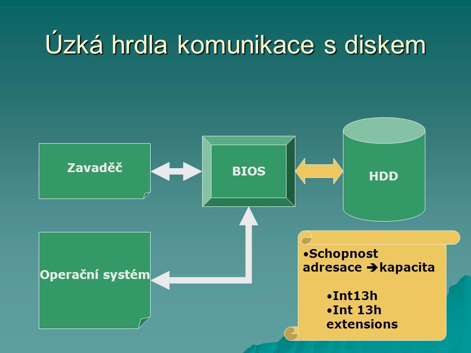 Úzká hrdla komunikace s diskem HDD BIOS Operační systém Schopnost adresace  kapacita Int13h Int 13h extensions Zavaděč