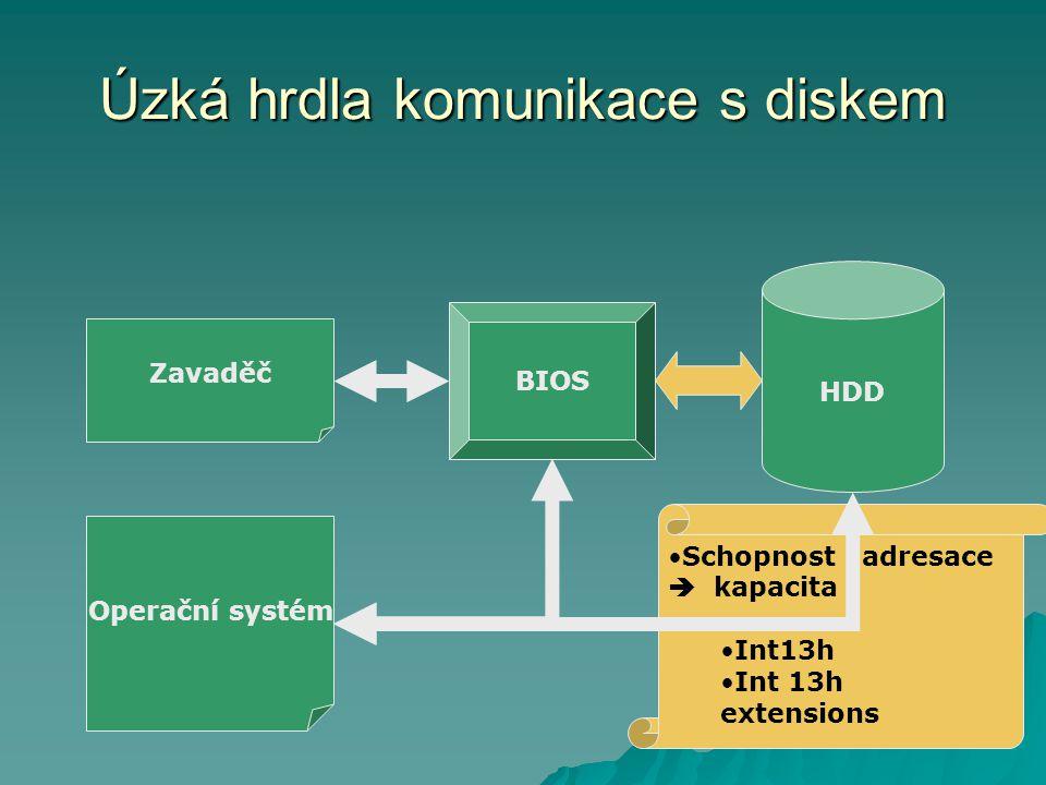 Schopnost adresace  kapacita Int13h Int 13h extensions Úzká hrdla komunikace s diskem HDD BIOS Operační systém Zavaděč