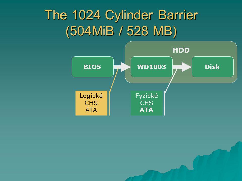 HDD The 1024 Cylinder Barrier (504MiB / 528 MB) BIOSWD1003Disk Logické CHS ATA Fyzické CHS ATA