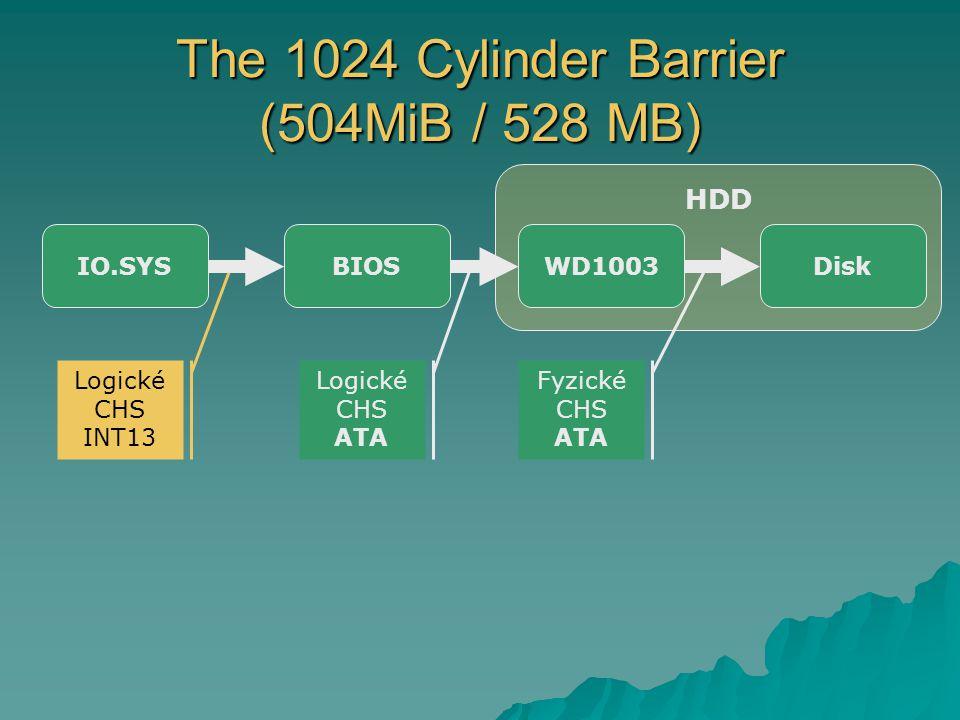 HDD The 1024 Cylinder Barrier (504MiB / 528 MB) IO.SYSBIOSWD1003Disk Logické CHS INT13 Logické CHS ATA Fyzické CHS ATA