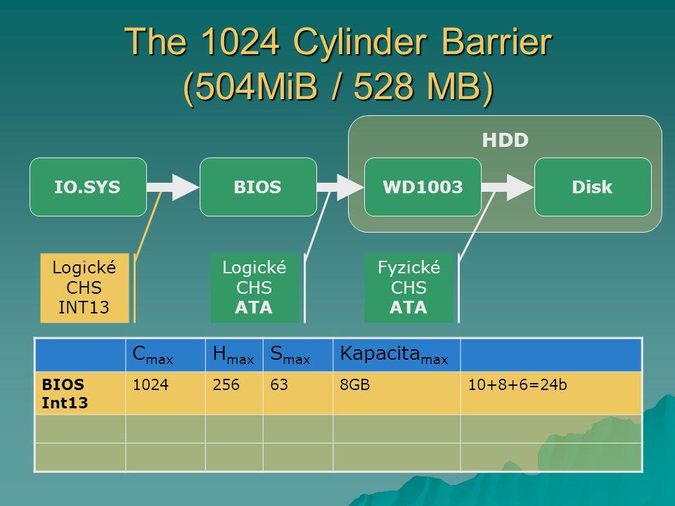 HDD The 1024 Cylinder Barrier (504MiB / 528 MB) IO.SYSBIOSWD1003Disk Logické CHS INT13 Logické CHS ATA Fyzické CHS ATA C max H max S max Kapacita max BIOS Int13 1024256638GB10+8+6=24b