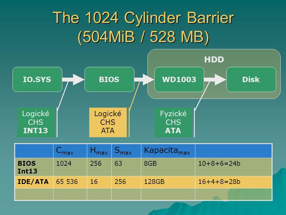 HDD The 1024 Cylinder Barrier (504MiB / 528 MB) IO.SYSBIOSWD1003Disk Logické CHS INT13 Logické CHS ATA Fyzické CHS ATA C max H max S max Kapacita max BIOS Int13 1024256638GB10+8+6=24b IDE/ATA65 53616256128GB16+4+8=28b
