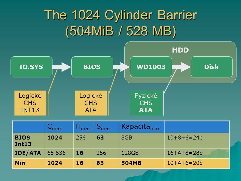 HDD The 1024 Cylinder Barrier (504MiB / 528 MB) IO.SYSBIOSWD1003Disk Logické CHS INT13 Logické CHS ATA Fyzické CHS ATA C max H max S max Kapacita max BIOS Int13 1024256638GB10+8+6=24b IDE/ATA65 53616256128GB16+4+8=28b Min10241663504MB10+4+6=20b