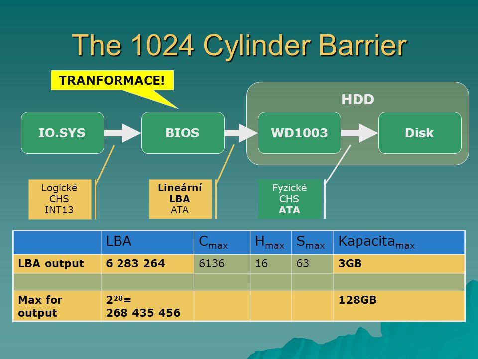 HDD The 1024 Cylinder Barrier IO.SYSBIOSWD1003Disk Logické CHS INT13 Lineární LBA ATA Fyzické CHS ATA LBAC max H max S max Kapacita max LBA output6 283 264613616633GB Max for output 2 28 = 268 435 456 128GB TRANFORMACE!