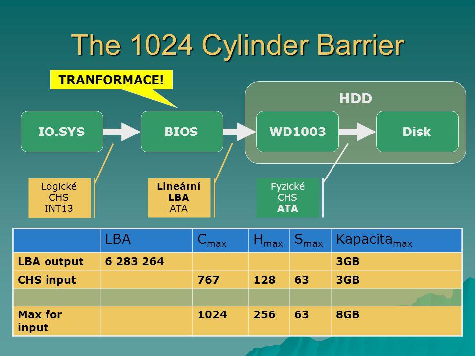 HDD The 1024 Cylinder Barrier IO.SYSBIOSWD1003Disk Logické CHS INT13 Lineární LBA ATA Fyzické CHS ATA LBAC max H max S max Kapacita max LBA output6 283 2643GB CHS input767128633GB Max for input 1024256638GB TRANFORMACE!