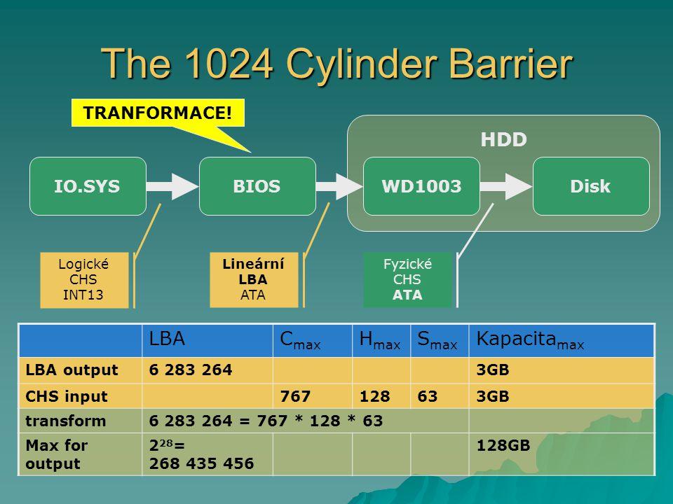 HDD The 1024 Cylinder Barrier IO.SYSBIOSWD1003Disk Logické CHS INT13 Lineární LBA ATA Fyzické CHS ATA LBAC max H max S max Kapacita max LBA output6 283 2643GB CHS input767128633GB transform6 283 264 = 767 * 128 * 63 Max for output 2 28 = 268 435 456 128GB TRANFORMACE!