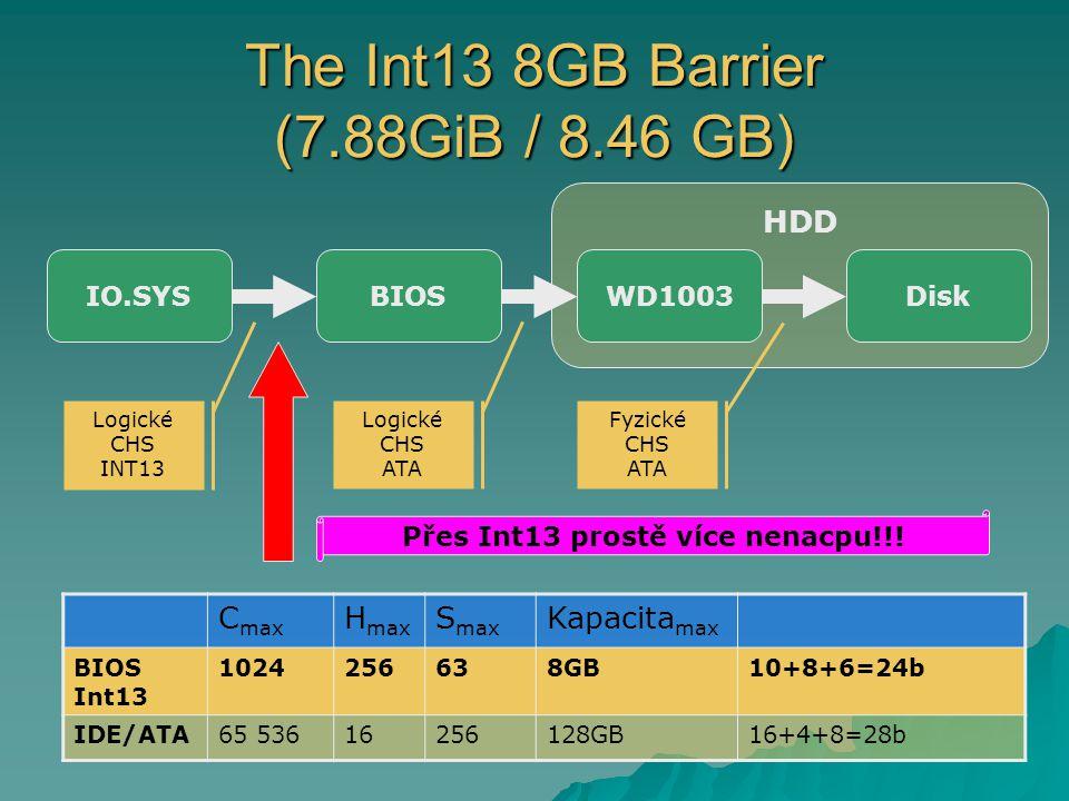 HDD The Int13 8GB Barrier (7.88GiB / 8.46 GB) IO.SYSBIOSWD1003Disk Logické CHS INT13 Logické CHS ATA Fyzické CHS ATA C max H max S max Kapacita max BIOS Int13 1024256638GB10+8+6=24b IDE/ATA65 53616256128GB16+4+8=28b Přes Int13 prostě více nenacpu!!!