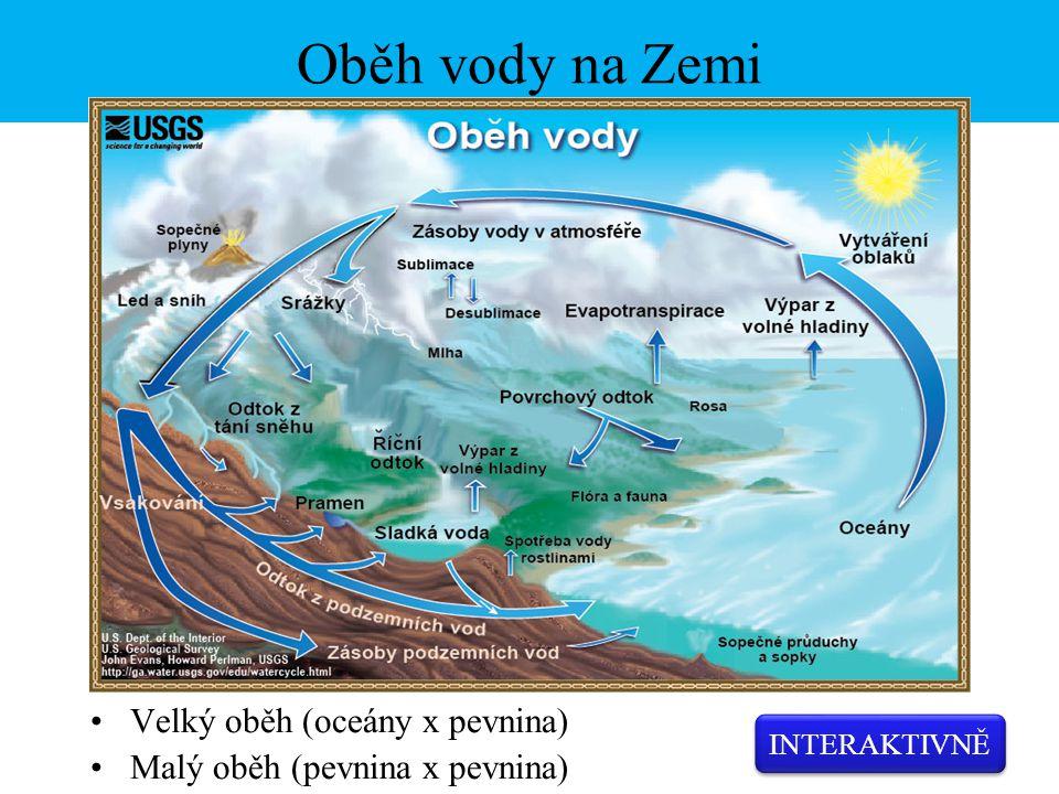 Oběh vody na Zemi Velký oběh (oceány x pevnina) Malý oběh (pevnina x pevnina) INTERAKTIVNĚ