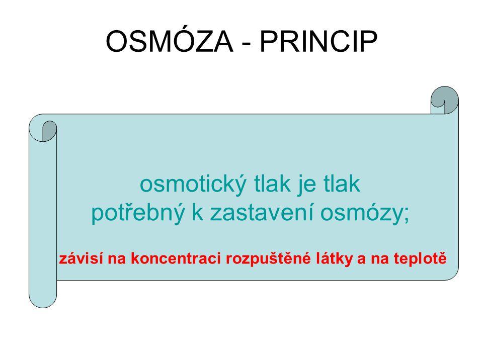 OSMÓZA - PRINCIP osmotický tlak je tlak potřebný k zastavení osmózy; závisí na koncentraci rozpuštěné látky a na teplotě
