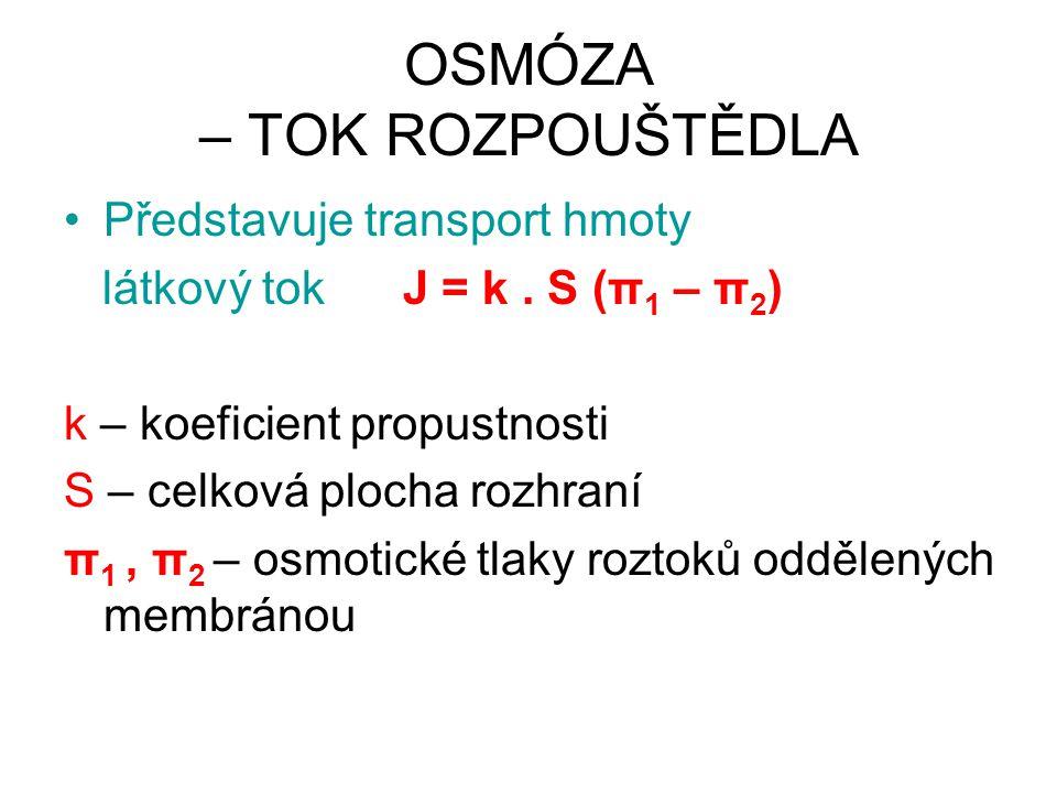 OSMÓZA – TOK ROZPOUŠTĚDLA Představuje transport hmoty látkový tok J = k. S (π 1 – π 2 ) k – koeficient propustnosti S – celková plocha rozhraní π 1, π