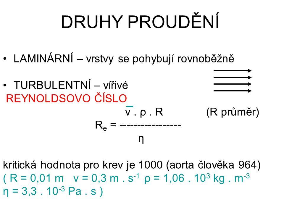 DRUHY PROUDĚNÍ LAMINÁRNÍ – vrstvy se pohybují rovnoběžně TURBULENTNÍ – vířivé REYNOLDSOVO ČÍSLO v. ρ. R (R průměr) R e = ----------------- η kritická