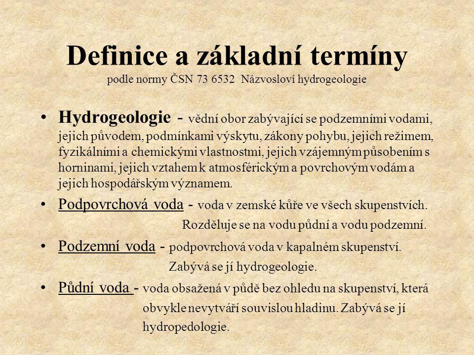 Definice a základní termíny podle normy ČSN 73 6532 Názvosloví hydrogeologie Hydrogeologie - vědní obor zabývající se podzemními vodami, jejich původe