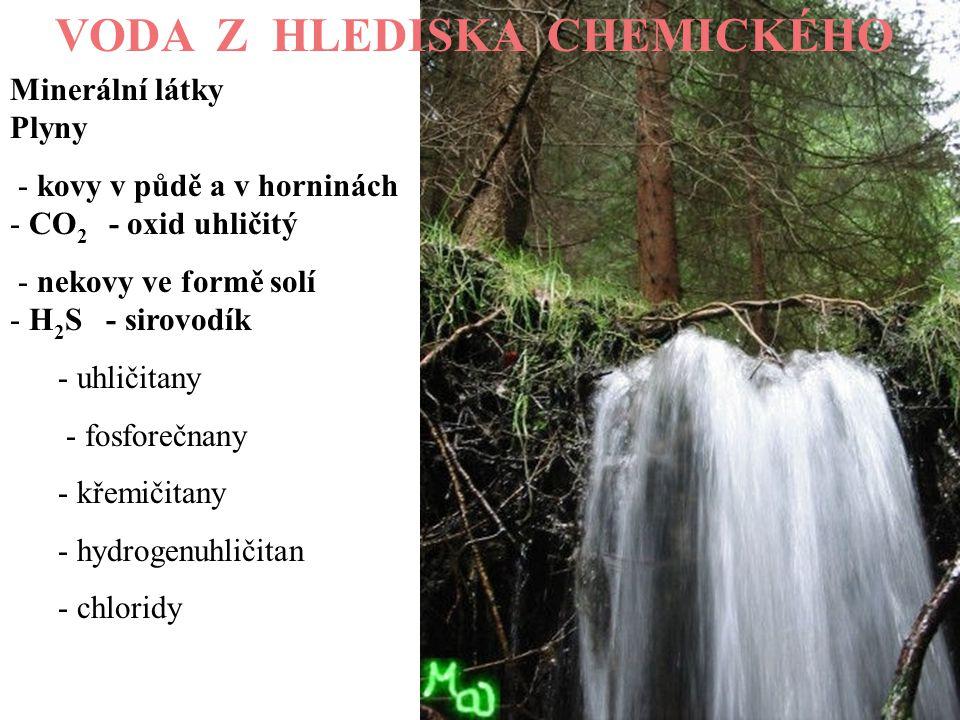 VODA Z HLEDISKA CHEMICKÉHO Minerální látky Plyny - kovy v půdě a v horninách - CO 2 - oxid uhličitý - nekovy ve formě solí - H 2 S - sirovodík - uhličitany - fosforečnany - křemičitany - hydrogenuhličitan - chloridy