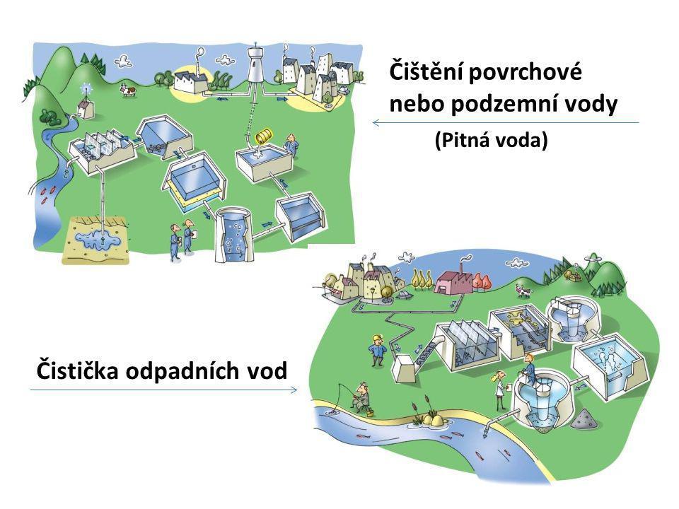 Čištění povrchové nebo podzemní vody Čistička odpadních vod (Pitná voda)