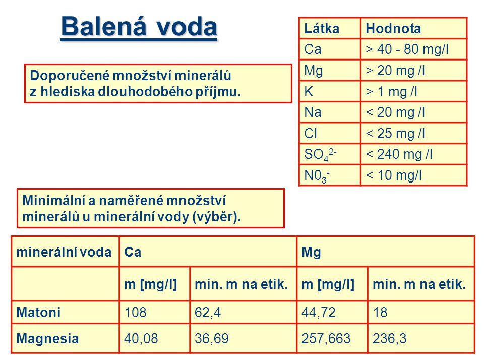 Balená voda minerální vodaCaMg m [mg/l]min. m na etik.m [mg/l]min. m na etik. Matoni10862,444,7218 Magnesia40,0836,69257,663236,3 Doporučené množství
