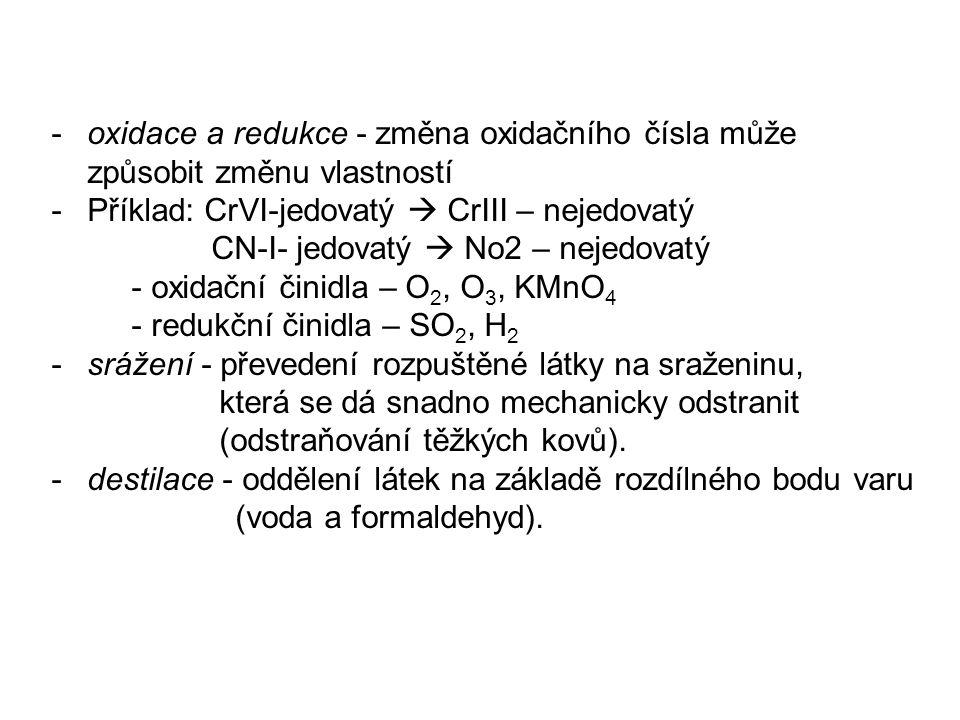 -oxidace a redukce - změna oxidačního čísla může způsobit změnu vlastností -Příklad: CrVI-jedovatý  CrIII – nejedovatý CN-I- jedovatý  No2 – nejedovatý - oxidační činidla – O 2, O 3, KMnO 4 - redukční činidla – SO 2, H 2 -srážení - převedení rozpuštěné látky na sraženinu, která se dá snadno mechanicky odstranit (odstraňování těžkých kovů).