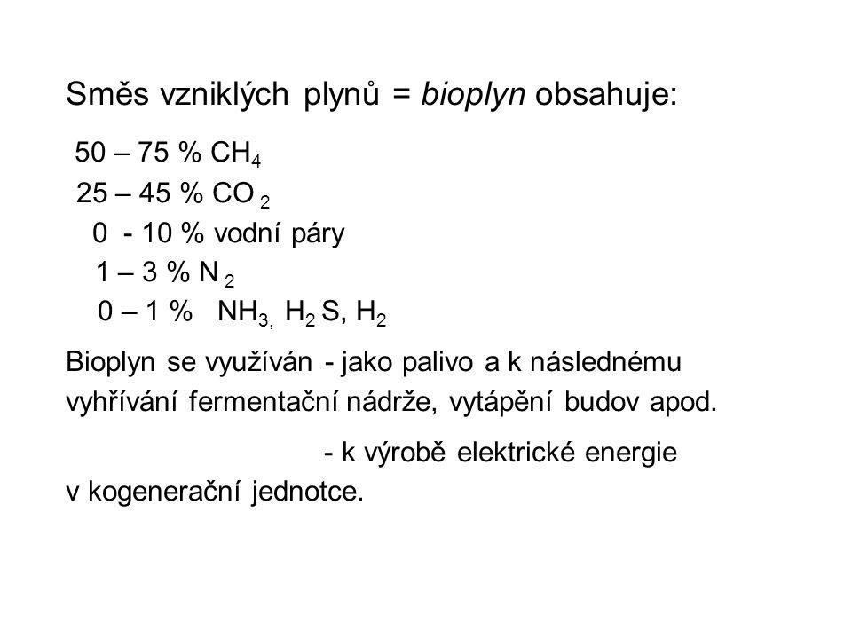 Směs vzniklých plynů = bioplyn obsahuje: 50 – 75 % CH 4 25 – 45 % CO 2 0 - 10 % vodní páry 1 – 3 % N 2 0 – 1 % NH 3, H 2 S, H 2 Bioplyn se využíván - jako palivo a k následnému vyhřívání fermentační nádrže, vytápění budov apod.