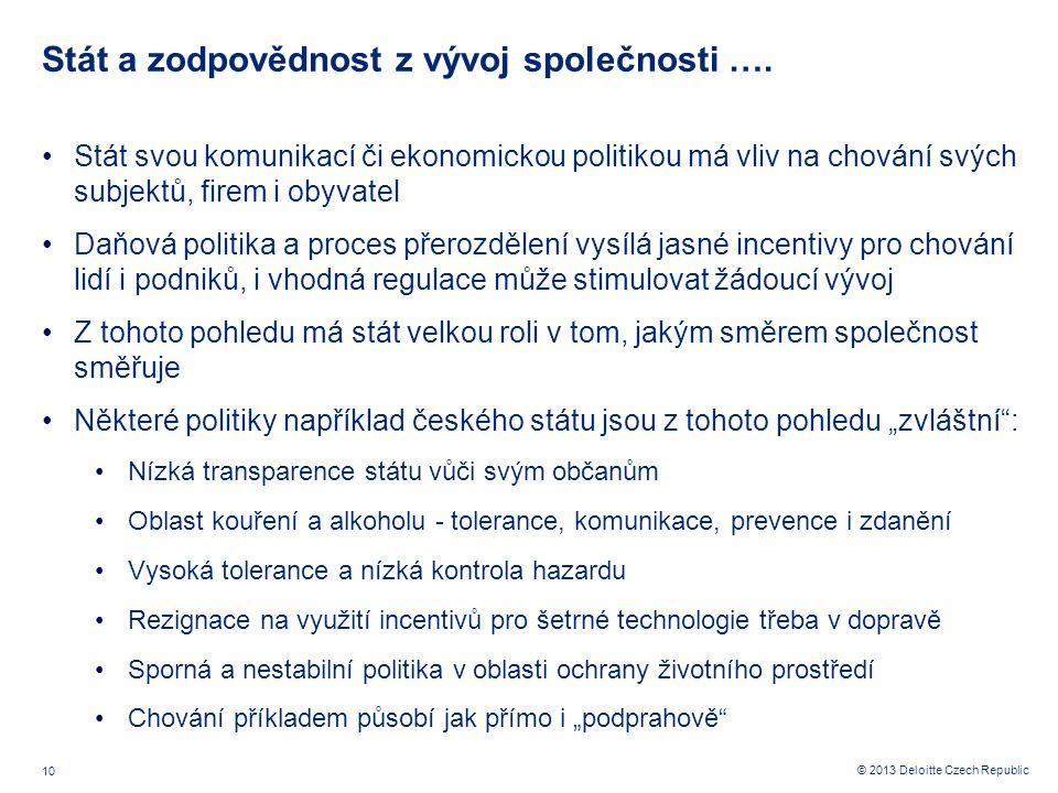 10 © 2013 Deloitte Czech Republic Stát a zodpovědnost z vývoj společnosti ….