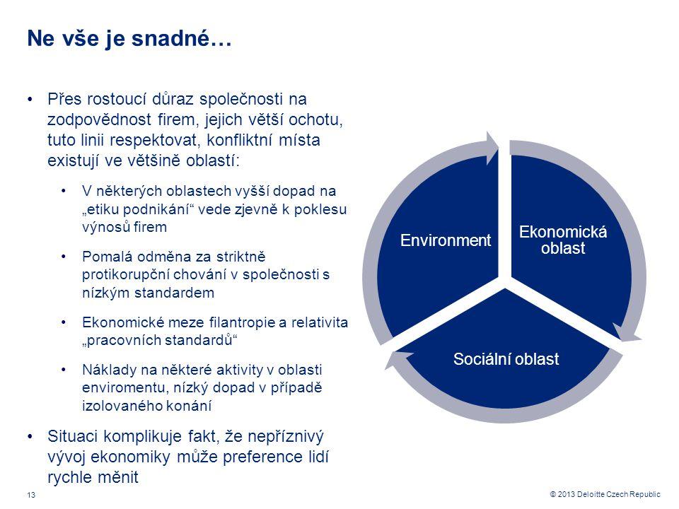"""13 © 2013 Deloitte Czech Republic Ne vše je snadné… Přes rostoucí důraz společnosti na zodpovědnost firem, jejich větší ochotu, tuto linii respektovat, konfliktní místa existují ve většině oblastí: V některých oblastech vyšší dopad na """"etiku podnikání vede zjevně k poklesu výnosů firem Pomalá odměna za striktně protikorupční chování v společnosti s nízkým standardem Ekonomické meze filantropie a relativita """"pracovních standardů Náklady na některé aktivity v oblasti enviromentu, nízký dopad v případě izolovaného konání Situaci komplikuje fakt, že nepříznivý vývoj ekonomiky může preference lidí rychle měnit Ekonomická oblast Sociální oblast Environment"""