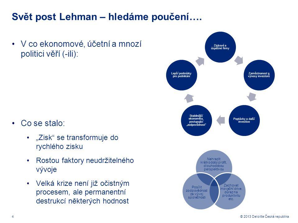 """15 © 2013 Deloitte Czech Republic Pár otázek … Jednou z neznámých je """"test konceptu zodpovědného podnikání při setrvale slabé ekonomické aktivitě v regionu (zejména v případě asymetrie)."""