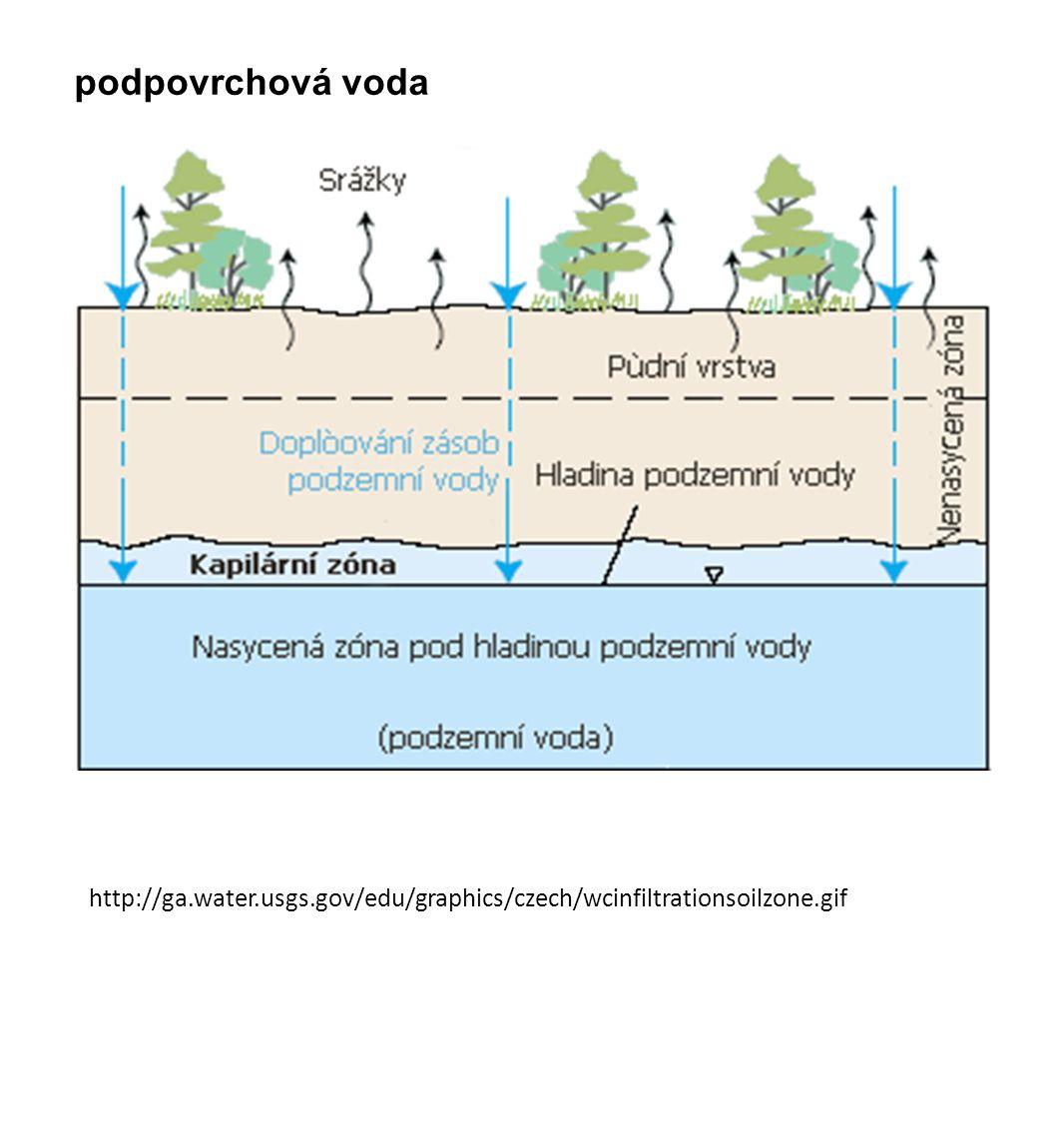 zásoby podzemních vod v ČR - puklinová (vyvřelé, metamorfované horniny, vody ve vápencích) - v ČR málo vydatné (např.