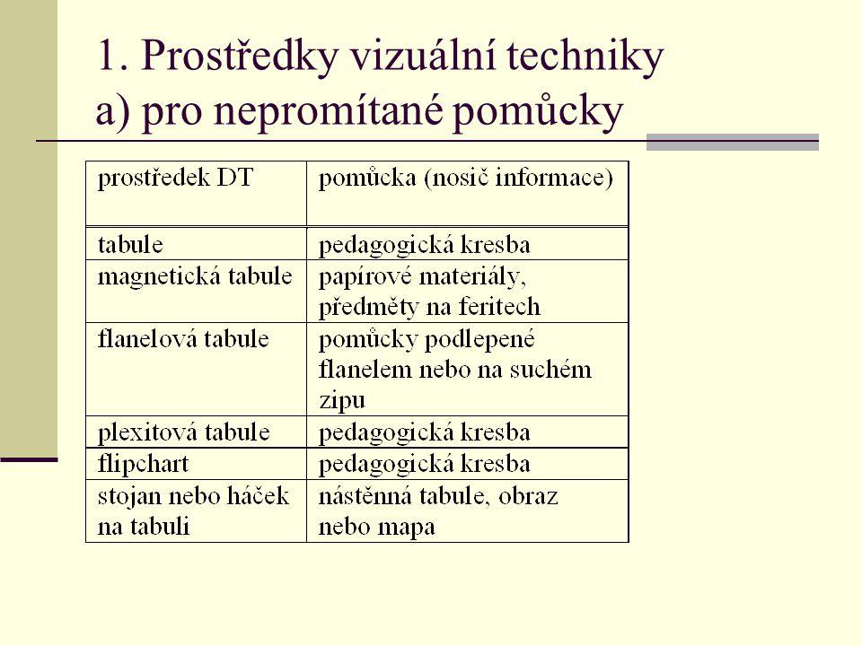 1. Prostředky vizuální techniky a) pro nepromítané pomůcky