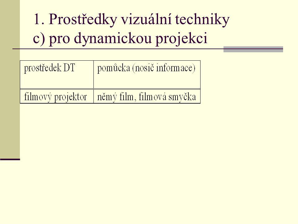 1. Prostředky vizuální techniky c) pro dynamickou projekci